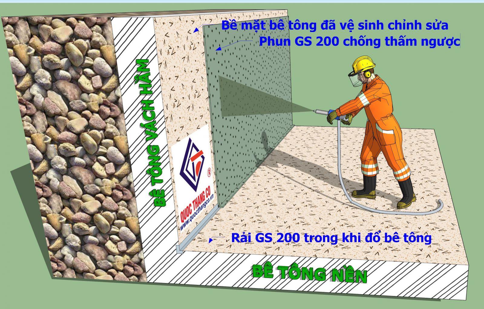 Biện pháp Thi công chống thấm ngược cho bê tông